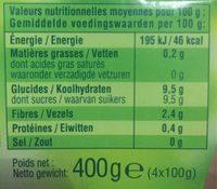 Pomme rhubarbe - Informations nutritionnelles - fr