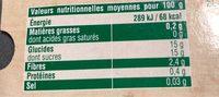 l onctueux intensément poire - Informations nutritionnelles