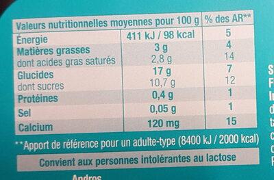 Gourmand & Végétal Framboise - Informations nutritionnelles - fr