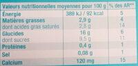 Gourmand & Végétal Pêche - Informação nutricional - fr