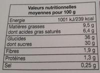 Tarte tatin aux pommes - Informations nutritionnelles