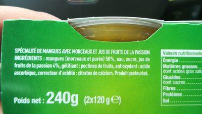 Fraîcheur de mangues - Ingredients