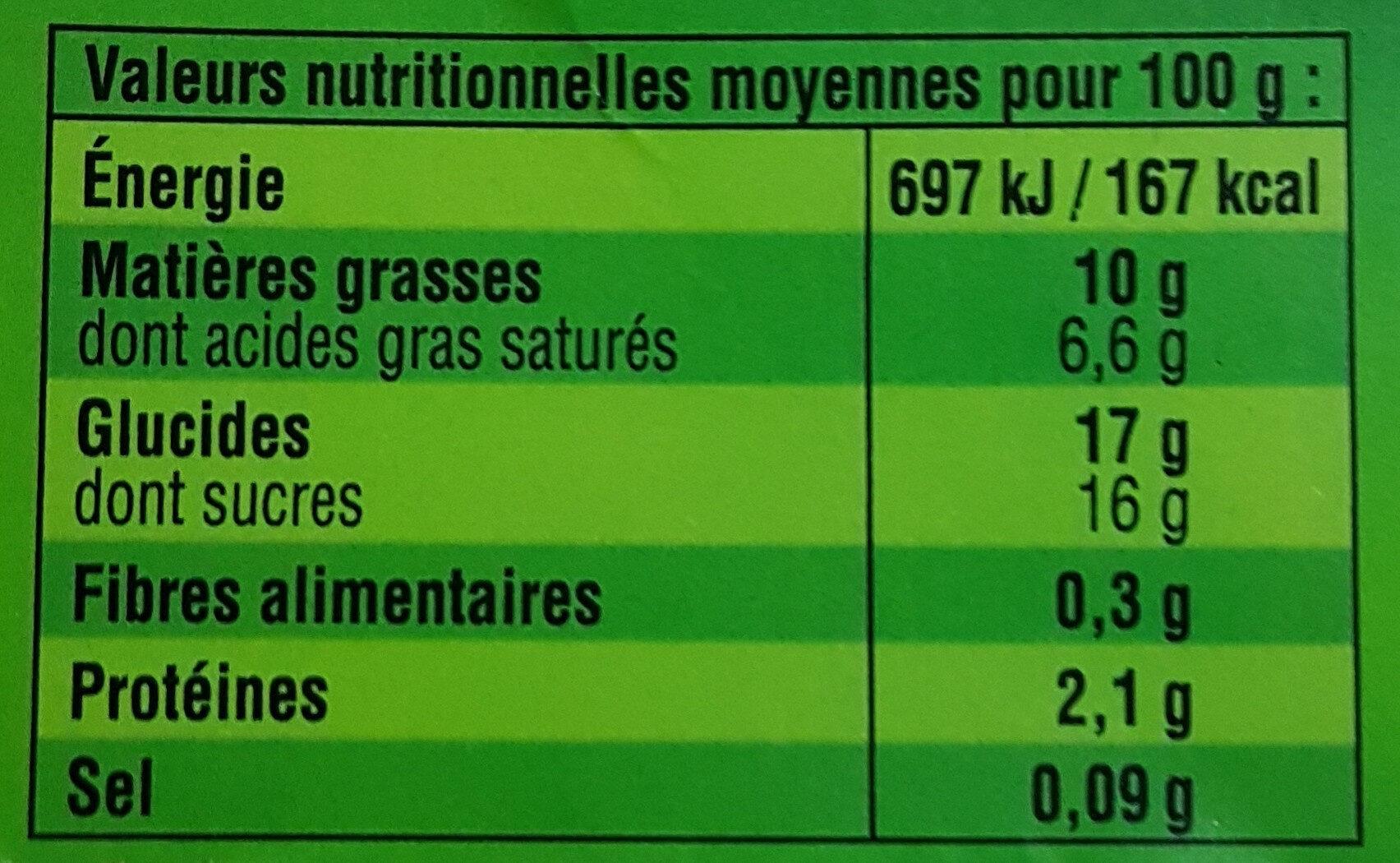 Mousse aux framboises - Informations nutritionnelles - fr