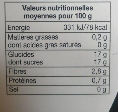 Compotée fraises & framboises - Informations nutritionnelles - fr