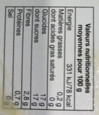 Compotée fraises & framboises - Valori nutrizionali