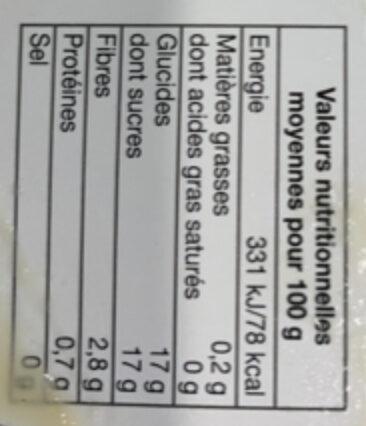 Compotée fraises & framboises - Valori nutrizionali - fr