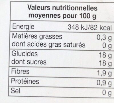 Compotée pêches🍑 & abricots - Valori nutrizionali - fr