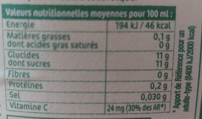 Jus de pommes pressés - Informations nutritionnelles - fr