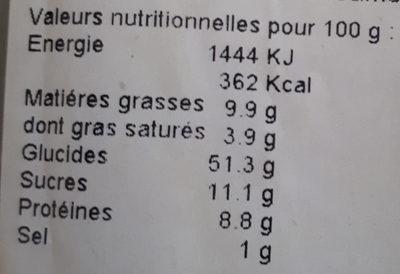 Brioche à l'épeautre tranchée - Nutrition facts
