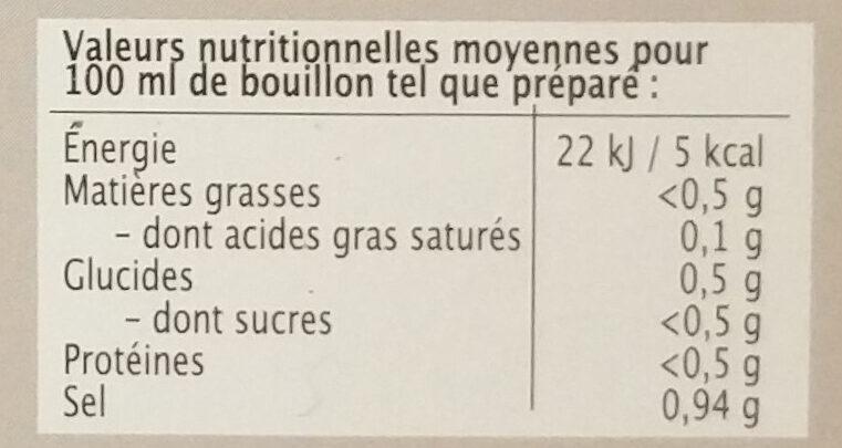 Bouillon de poule en cubes - Nutrition facts