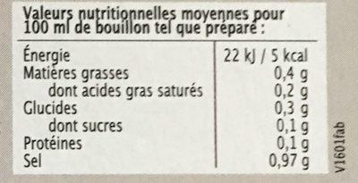 Bouillon de légumes en cube - Nutrition facts