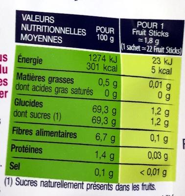 Fruits sticks Framboise - Voedigswaarden