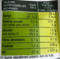 Fruit Stick - Framboise - Nutrition facts - fr