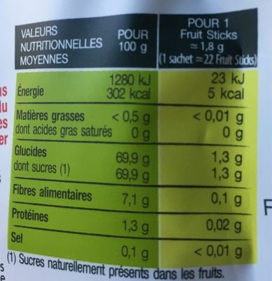 Fruits Sticks NA Pomme Fraise - Nutrition facts