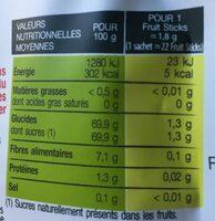 Fruit Stick - Fraise - Valori nutrizionali - fr