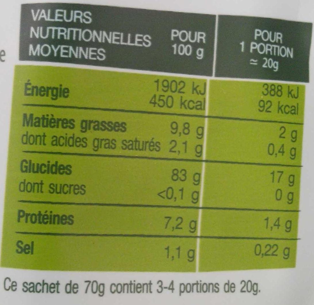 Rice Crackers - Poivre Noir - Valori nutrizionali - fr