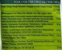 Cris'Peas - Informations nutritionnelles - fr