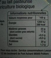 Camembert - Voedingswaarden - fr