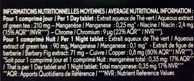 Brûleur jour-nuit - Nutrition facts