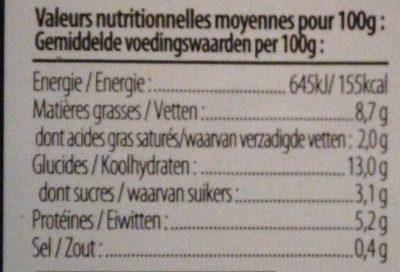 Tajine de poulet et semoule - Informations nutritionnelles