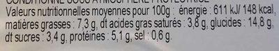 Gratin de Macaroni au Jambon - Informations nutritionnelles