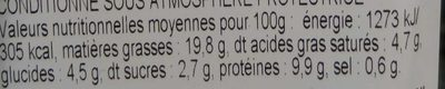 Mini-Muffins Abricot Sec & Brie - Informations nutritionnelles