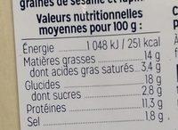 Cake aux noix de saint-jacques et aux petits légumesde - Voedingswaarden