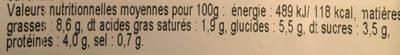 Boulettes au bœuf a la provençale - Informations nutritionnelles - fr