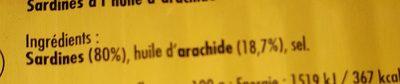 Sardine à l'huile d'arachide - Ingredienti