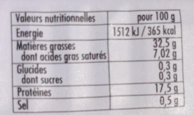 Sardines au citron à l'huile d'arachide - Informations nutritionnelles
