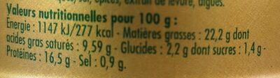 Mousse de thon blanc au basilic - Informations nutritionnelles