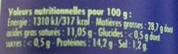 Rillettes de maquereau au citron vert - Voedingswaarden - fr