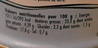 émietté de thon à la marie-galante - Nutrition facts