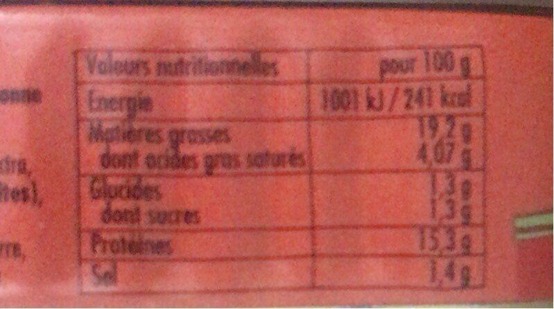 Sardines a la luzienne - Voedingswaarden - fr