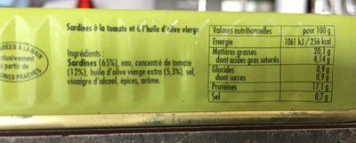 Sardine à la tomate et à l'huile d'olive vierge - Ingrédients
