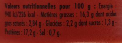 Emietté de thon à la Luzienne - Informations nutritionnelles