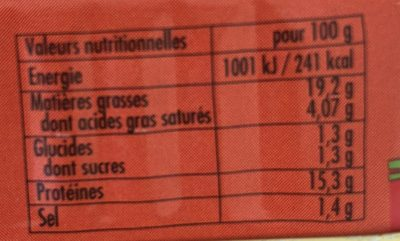 Sardines à la Luzienne - Valori nutrizionali - fr
