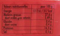 Sardines aux 2 piments, à l'huile d'olive et sa note de citron - Voedingswaarden - fr