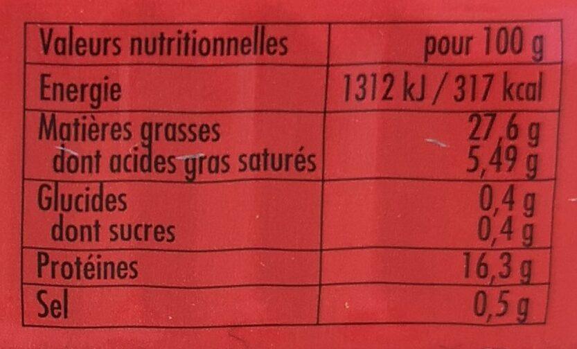 Sardines aux 2 piments, à l'huile d'olive et sa note de citron - Nutrition facts