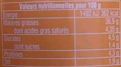Sauce rouille - Nutrition facts