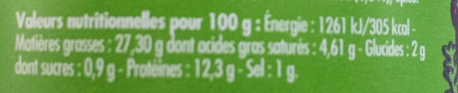 émietté de maquereau aux herbes et au citron de Menton - Nutrition facts
