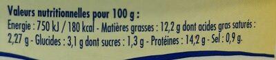 Préparation pour sandwich  Thon germon, tomates, olives vertes, herbes de Provence - Informations nutritionnelles