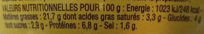 Nos Toasts Chauds Moules au Curry - Nutrition facts