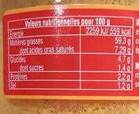 Rouille ail et piment - Voedingswaarden - fr