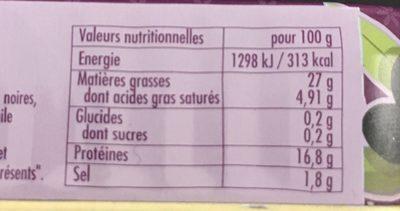 Sardines à la tapenade - Informations nutritionnelles