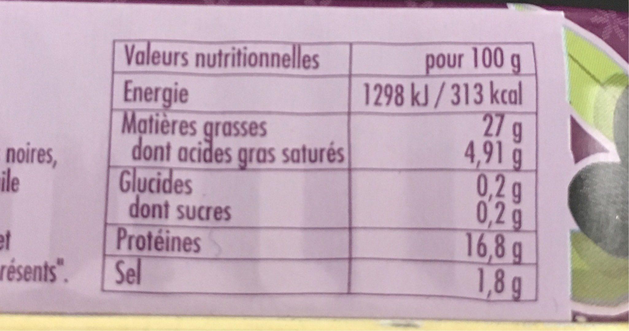 Sardines à la tapenade - Voedingswaarden - fr