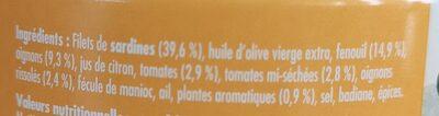 Emietté de Sardine Douceur des Bastides - Ingredients