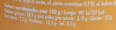 Emietté de Sardine Douceur des Bastides - Nutrition facts