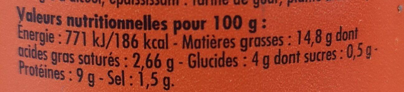Mousse de homard au Cognac - Nutrition facts - fr