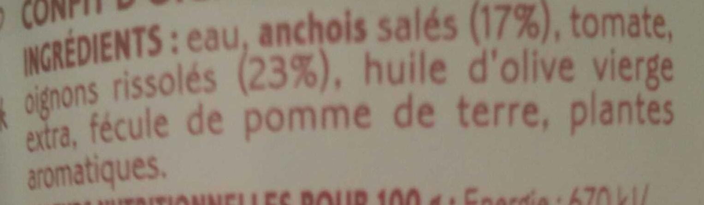 Confit d'oignons aux anchois - Ingredients